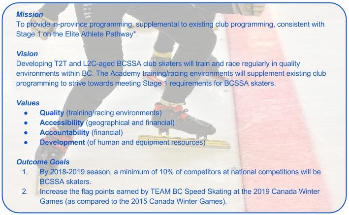 BC Speed Skating Academy Strategic Plan